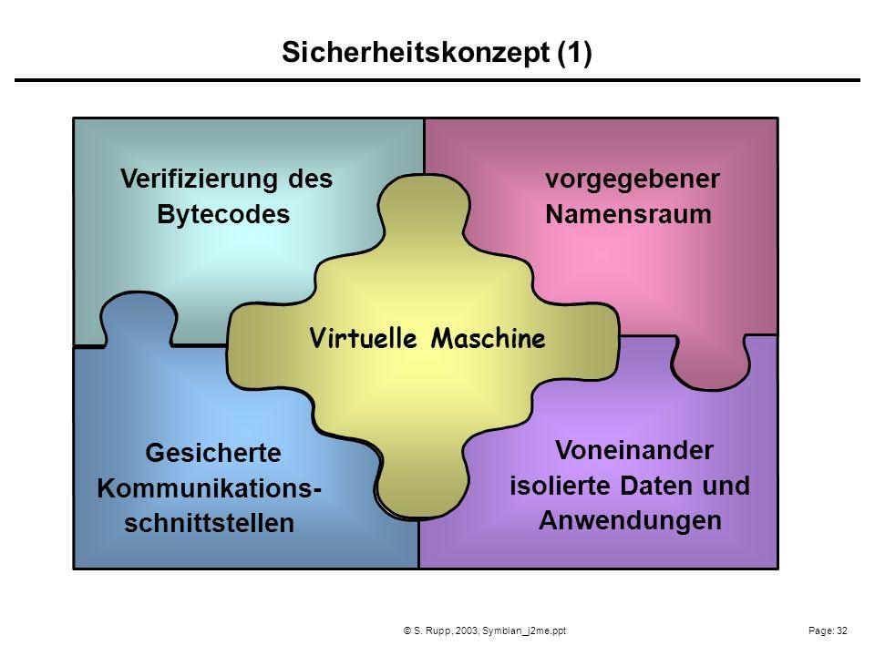 Page: 32© S. Rupp, 2003, Symbian_j2me.ppt Sicherheitskonzept (1) Verifizierung des Bytecodes vorgegebener Namensraum Gesicherte Kommunikations- schnit