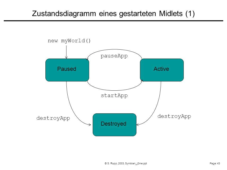 Page: 43© S. Rupp, 2003, Symbian_j2me.ppt pauseApp startApp destroyApp new myWorld() PausedActive Destroyed Zustandsdiagramm eines gestarteten Midlets