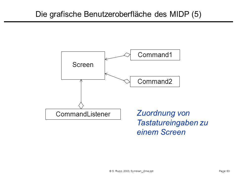 Page: 53© S. Rupp, 2003, Symbian_j2me.ppt Zuordnung von Tastatureingaben zu einem Screen Screen Command1 Command2 CommandListener Die grafische Benutz