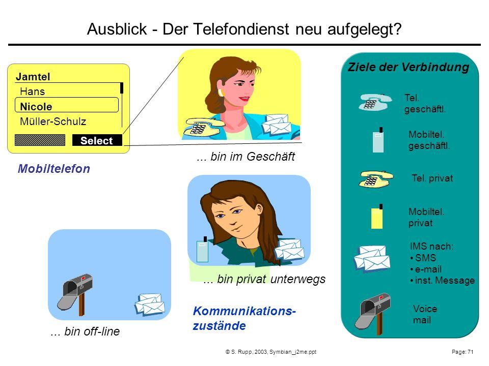 Page: 71© S. Rupp, 2003, Symbian_j2me.ppt Jamtel Hans Nicole Müller-Schulz Select Tel. geschäftl. Mobiltel. geschäftl. Tel. privat Mobiltel. privat IM
