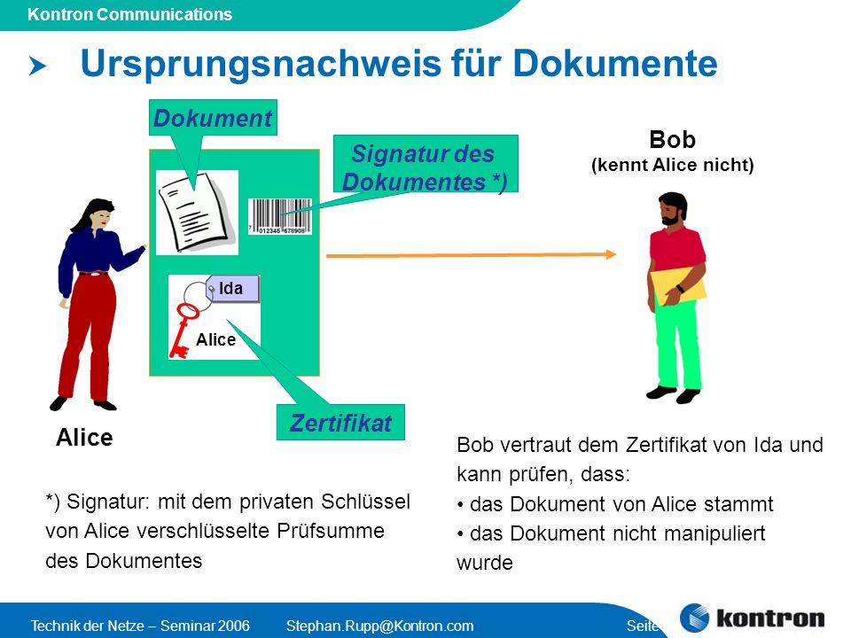 Presentation Title Kontron Communications Technik der Netze – Seminar 2006Stephan.Rupp@Kontron.com Seite 20 Ida Alice Bob (kennt Alice nicht) Dokument