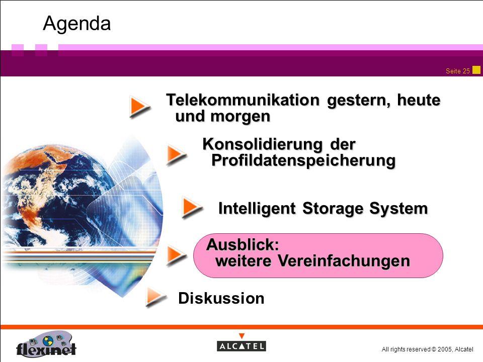 All rights reserved © 2005, Alcatel Seite 24 Die ISS-Stärke Multidimensionale Erweiterbarkeit Intellige nt Storage System Skalierbarkeit der Daten Skalierbarkeit der Teilnehmer Skalierbarkeit der Verwaltung