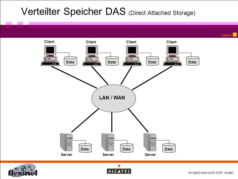 All rights reserved © 2005, Alcatel Seite 8 Verteilter Speicher DAS (Direct Attached Storage) LAN / WAN Data Server Data Server Data Server Data Client Data Client Data Client Data Client