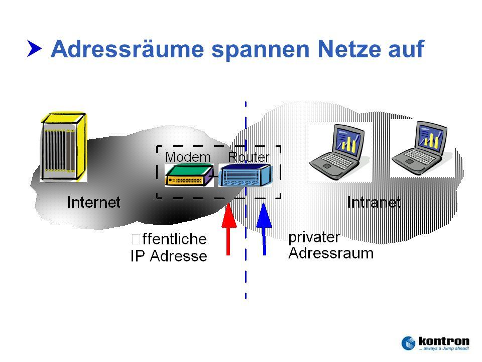 Technik der Netze – Seminar 2006Stephan.Rupp@Kontron.com Seite 16 Kontron Communications Adressräume spannen Netze auf