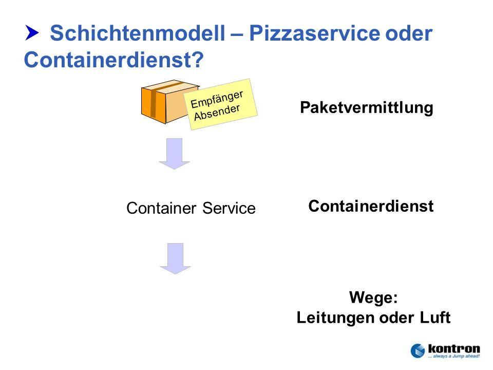Technik der Netze – Seminar 2006Stephan.Rupp@Kontron.com Seite 22 Kontron Communications Schichtenmodell – Pizzaservice oder Containerdienst? Paketver