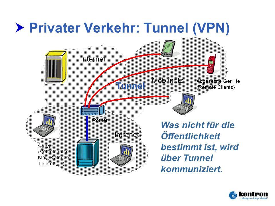 Technik der Netze – Seminar 2006Stephan.Rupp@Kontron.com Seite 24 Kontron Communications Privater Verkehr: Tunnel (VPN) Was nicht für die Öffentlichke