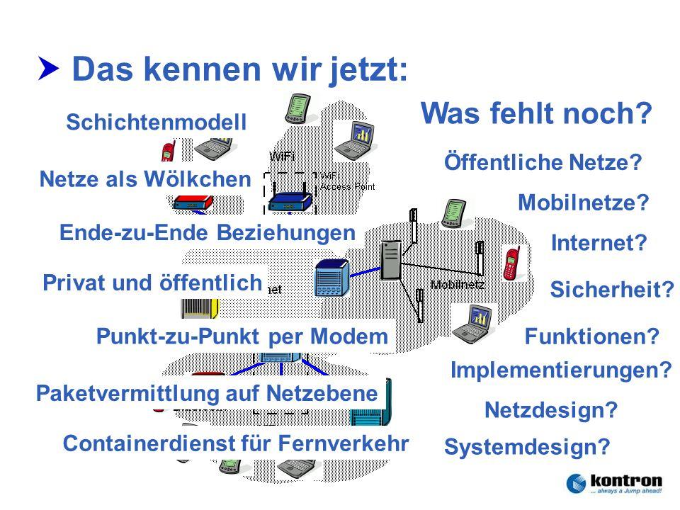 Technik der Netze – Seminar 2006Stephan.Rupp@Kontron.com Seite 26 Kontron Communications Das kennen wir jetzt: Schichtenmodell Netze als Wölkchen Ende