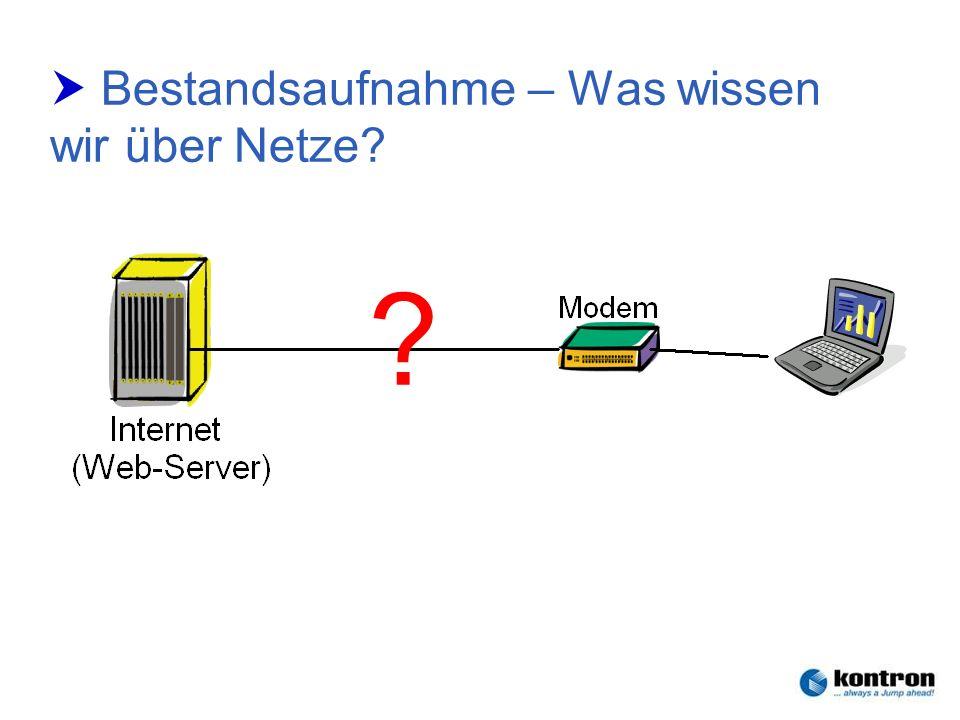 Technik der Netze – Seminar 2006Stephan.Rupp@Kontron.com Seite 7 Kontron Communications Bestandsaufnahme – Was wissen wir über Netze? ?