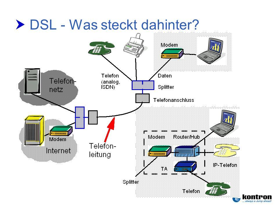Technik der Netze – Seminar 2006Stephan.Rupp@Kontron.com Seite 8 Kontron Communications DSL - Was steckt dahinter?