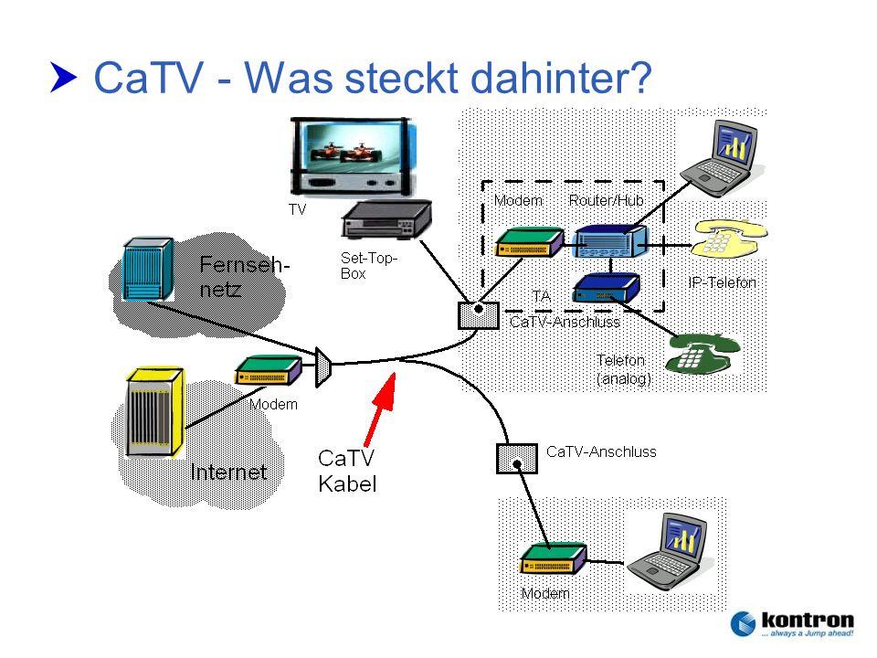 Technik der Netze – Seminar 2006Stephan.Rupp@Kontron.com Seite 9 Kontron Communications CaTV - Was steckt dahinter?