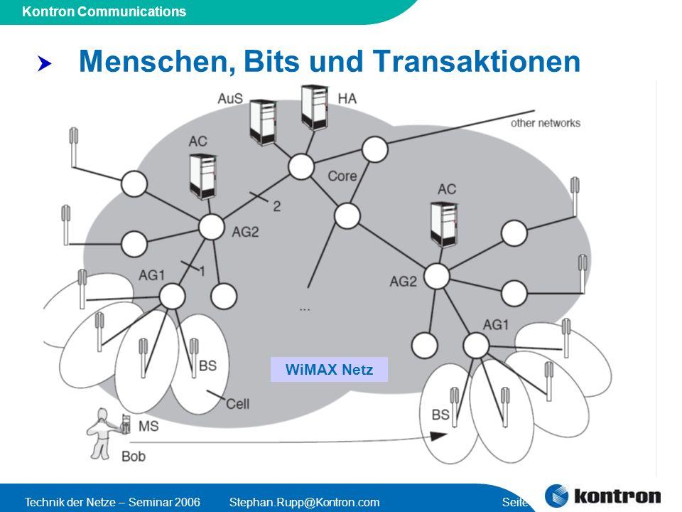 Presentation Title Kontron Communications Technik der Netze – Seminar 2006Stephan.Rupp@Kontron.com Seite 22 Menschen, Bits und Transaktionen WiMAX Netz