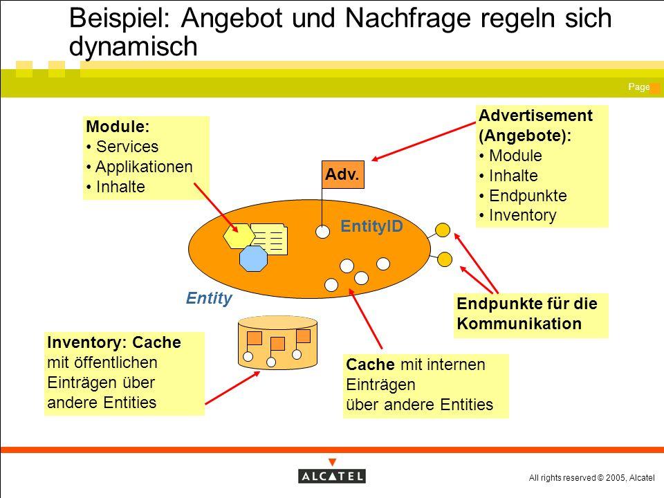 All rights reserved © 2005, Alcatel Page Beispiel: Angebot und Nachfrage regeln sich dynamisch Entity Adv.