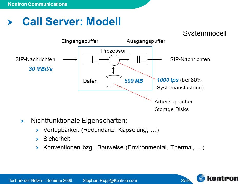 Presentation Title Kontron Communications Technik der Netze – Seminar 2006Stephan.Rupp@Kontron.com Seite 7 Call Server: Modell Systemmodell Eingangspu