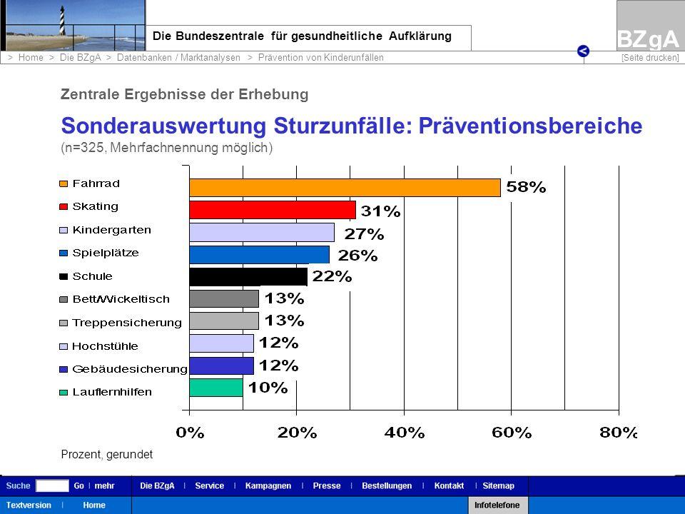 BZgA Die Bundeszentrale für gesundheitliche Aufklärung > Home > Die BZgA > Datenbanken / Marktanalysen > Prävention von Kinderunfällen [Seite drucken]