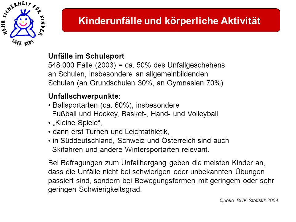 Kinderunfälle und körperliche Aktivität Unfälle im Schulsport 548.000 Fälle (2003) = ca.