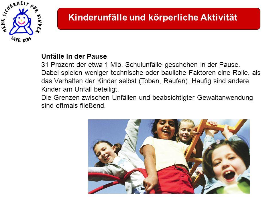 Kinderunfälle und körperliche Aktivität Unfälle in der Pause 31 Prozent der etwa 1 Mio.