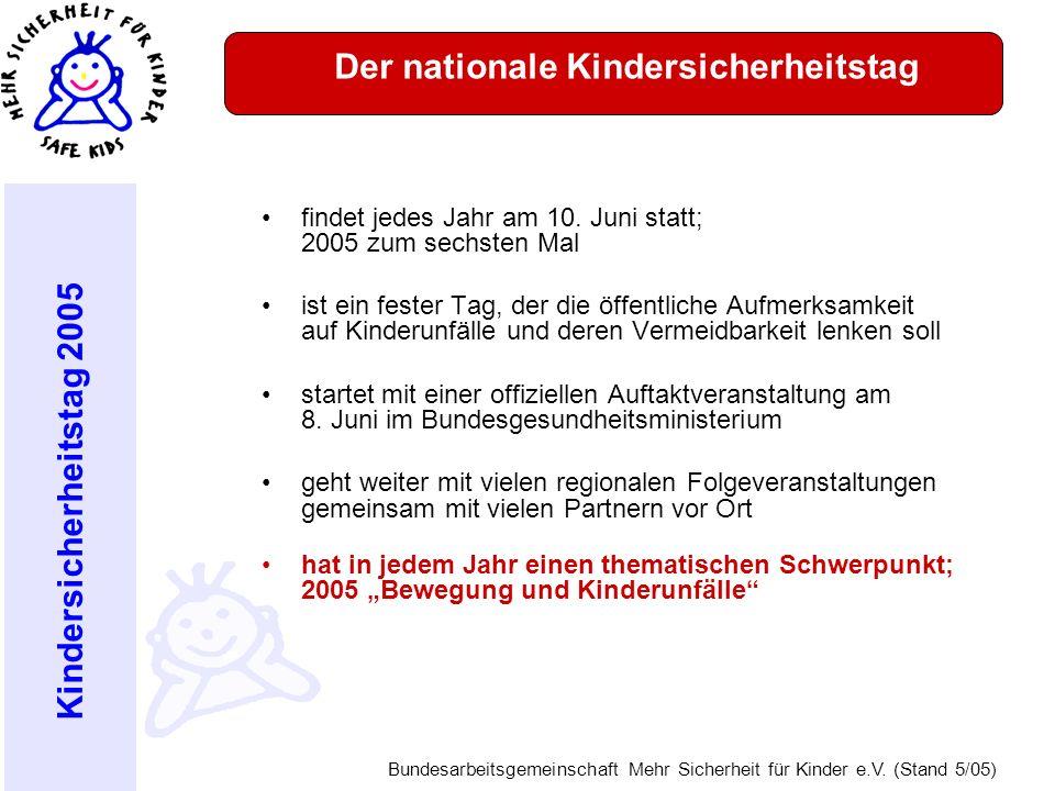 Kindersicherheitstag 2005 Bundesarbeitsgemeinschaft Mehr Sicherheit für Kinder e.V. (Stand 5/05) Der nationale Kindersicherheitstag findet jedes Jahr