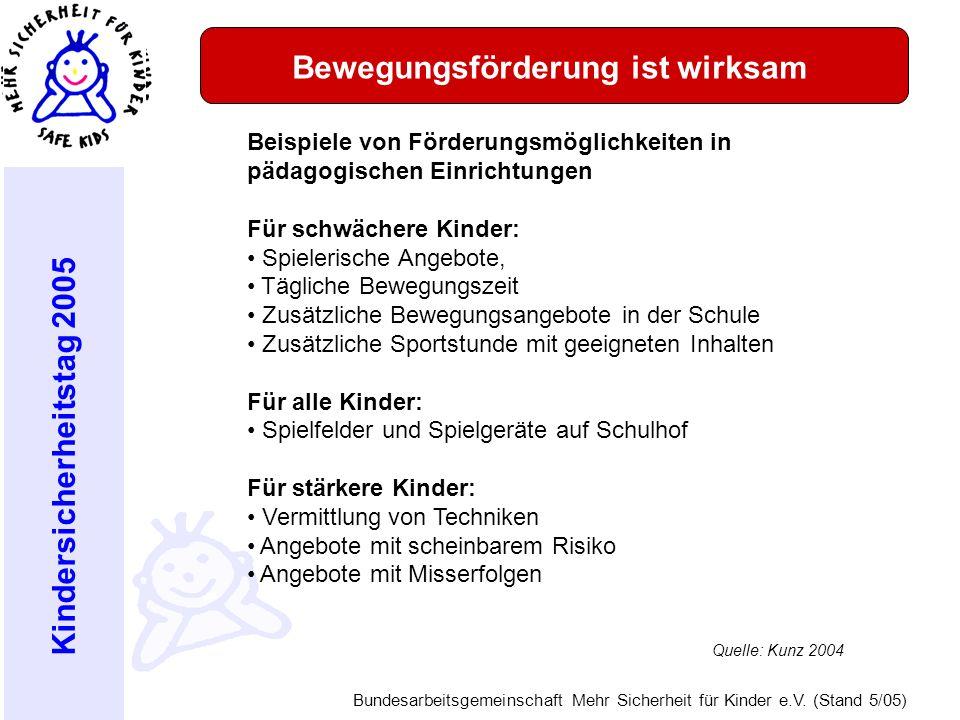 Kindersicherheitstag 2005 Bundesarbeitsgemeinschaft Mehr Sicherheit für Kinder e.V. (Stand 5/05) Bewegungsförderung ist wirksam Beispiele von Förderun