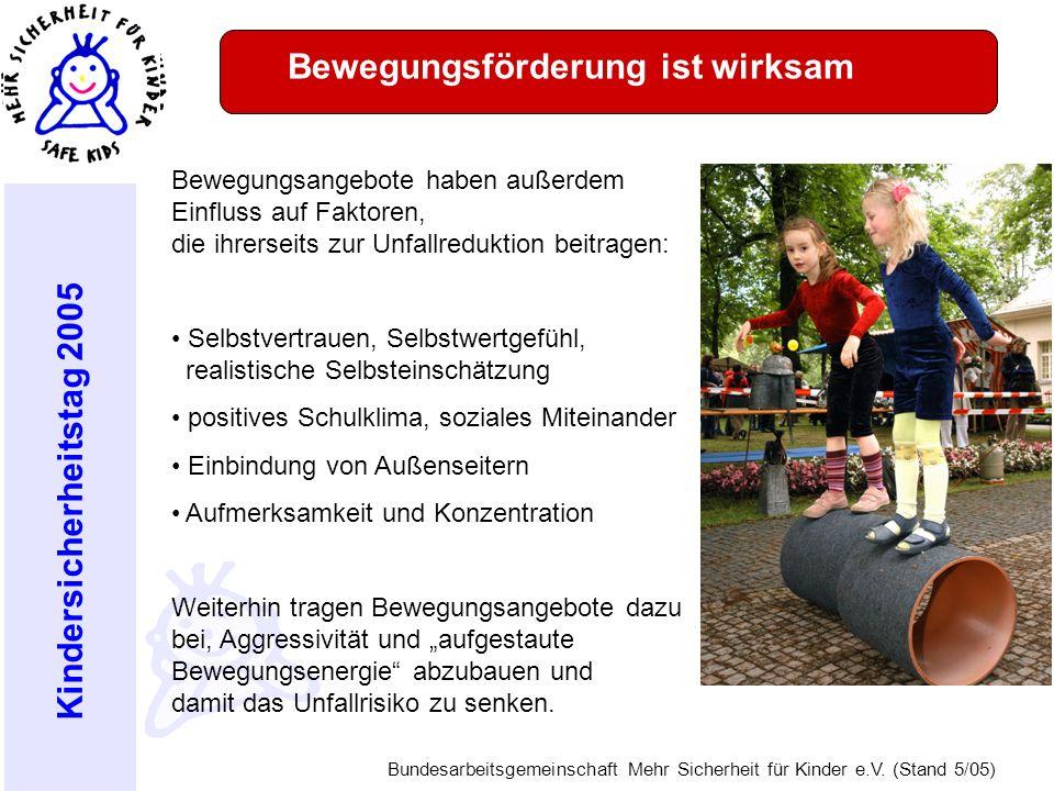 Kindersicherheitstag 2005 Bundesarbeitsgemeinschaft Mehr Sicherheit für Kinder e.V. (Stand 5/05) Bewegungsförderung ist wirksam Bewegungsangebote habe