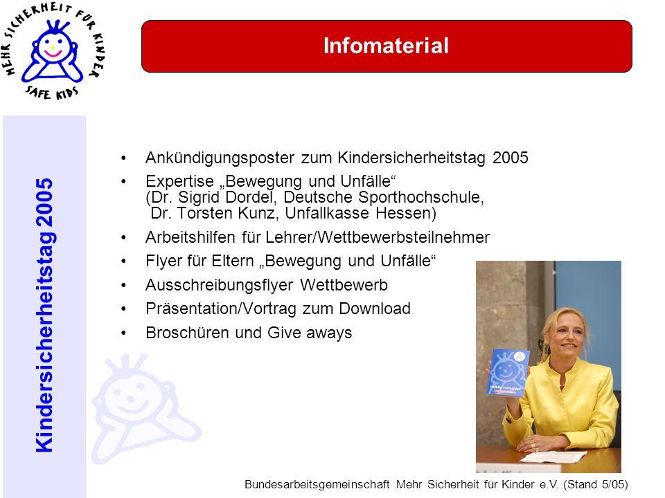 Kindersicherheitstag 2005 Bundesarbeitsgemeinschaft Mehr Sicherheit für Kinder e.V. (Stand 5/05) Aktionstag am Ankündigungsposter zum Kindersicherheit