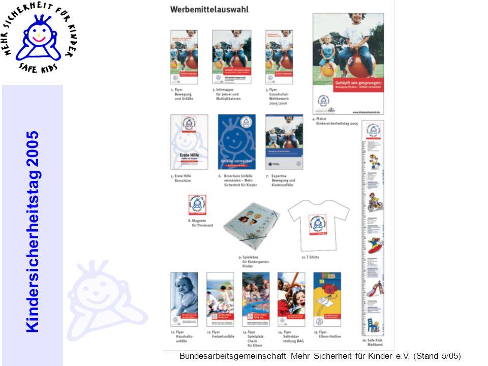 Kindersicherheitstag 2005 Bundesarbeitsgemeinschaft Mehr Sicherheit für Kinder e.V. (Stand 5/05) Planungen zum Kindersicherheitstag 2005