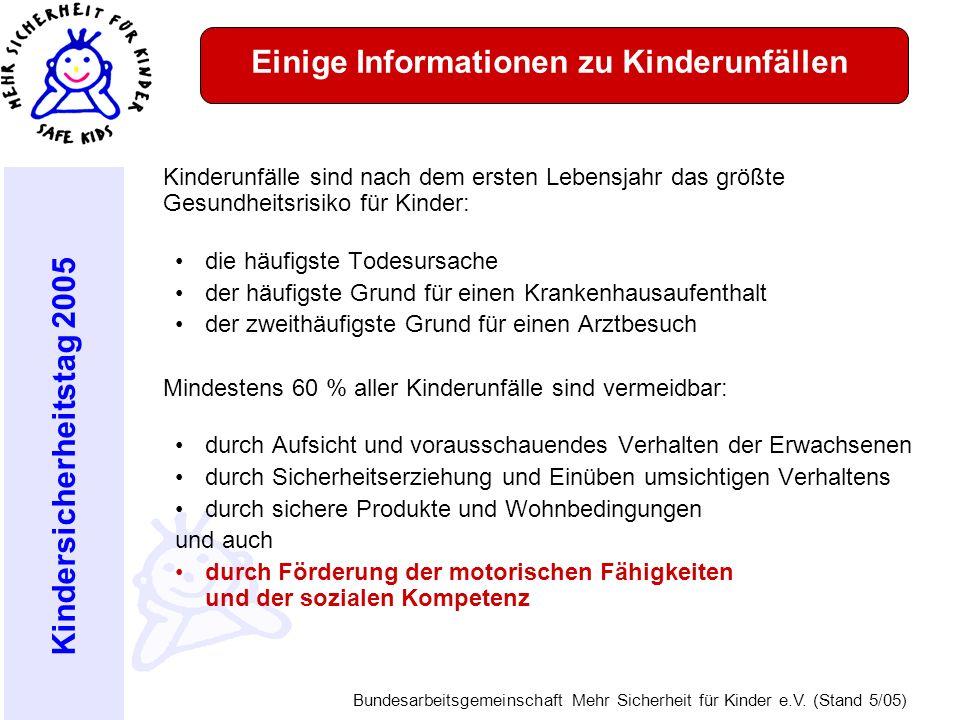 Kindersicherheitstag 2005 Bundesarbeitsgemeinschaft Mehr Sicherheit für Kinder e.V. (Stand 5/05) Einige Informationen zu Kinderunfällen Kinderunfälle