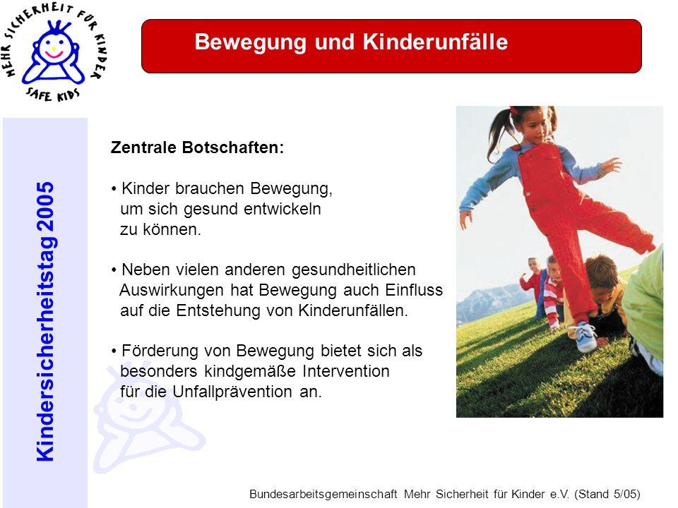 Kindersicherheitstag 2005 Bundesarbeitsgemeinschaft Mehr Sicherheit für Kinder e.V. (Stand 5/05) Bewegung und Kinderunfälle Zentrale Botschaften: Kind