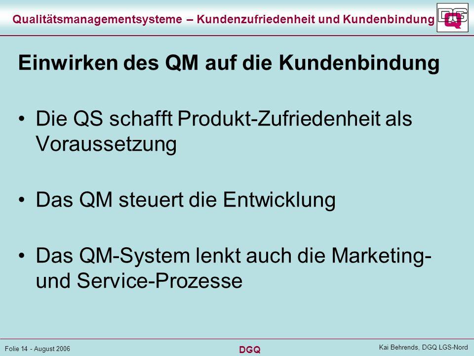 DGQ Folie 13 - August 2006 Kai Behrends, DGQ LGS-Nord Qualitätsmanagementsysteme – Kundenzufriedenheit und Kundenbindung Zusammenhang Kundenzufriedenh