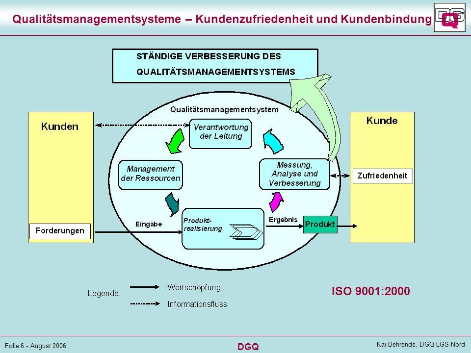 DGQ Folie 16 - August 2006 Kai Behrends, DGQ LGS-Nord Qualitätsmanagementsysteme – Kundenzufriedenheit und Kundenbindung Deutsche Gesellschaft für Qualität e.V.