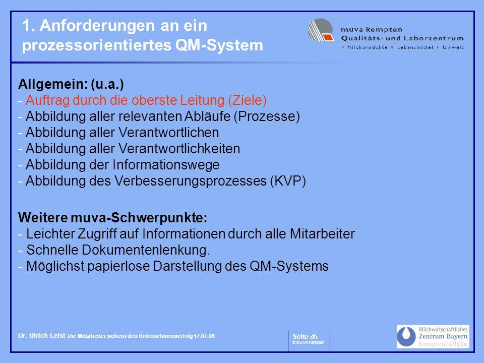 Seite 3 © MUVA Kempten Dr. Ulrich Leist Die Mitarbeiter sichern den Unternehmenserfolg 17.07.06 1. Anforderungen an ein prozessorientiertes QM-System