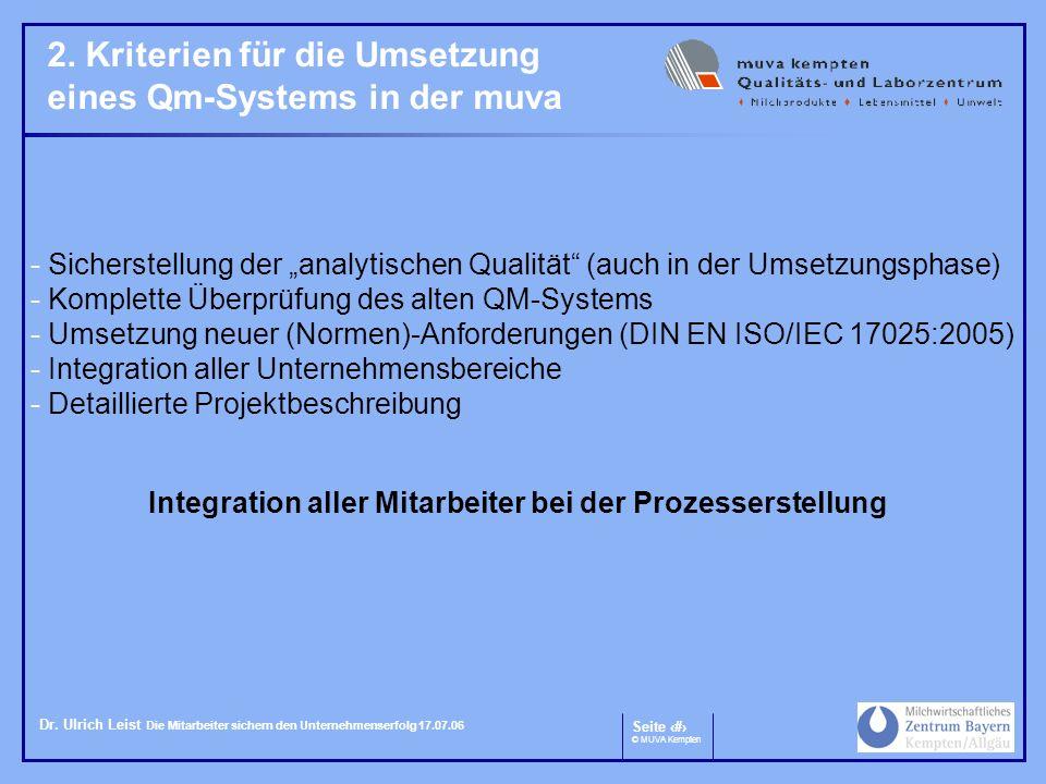 Seite 4 © MUVA Kempten Dr. Ulrich Leist Die Mitarbeiter sichern den Unternehmenserfolg 17.07.06 2. Kriterien für die Umsetzung eines Qm-Systems in der