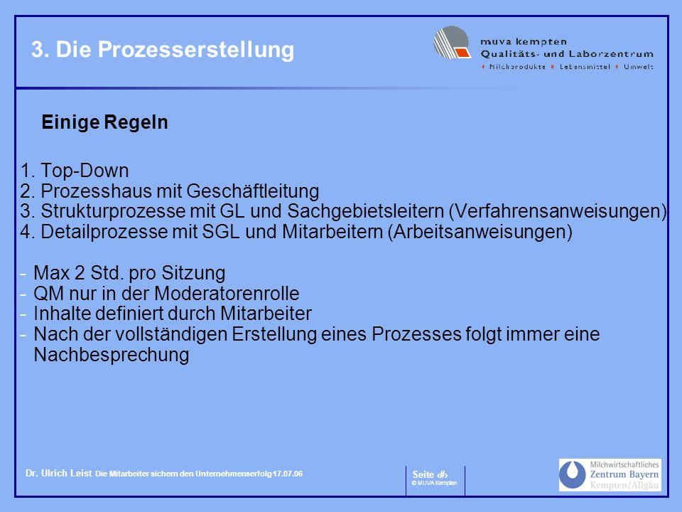Seite 6 © MUVA Kempten Dr. Ulrich Leist Die Mitarbeiter sichern den Unternehmenserfolg 17.07.06 3. Die Prozesserstellung 1. Top-Down 2. Prozesshaus mi
