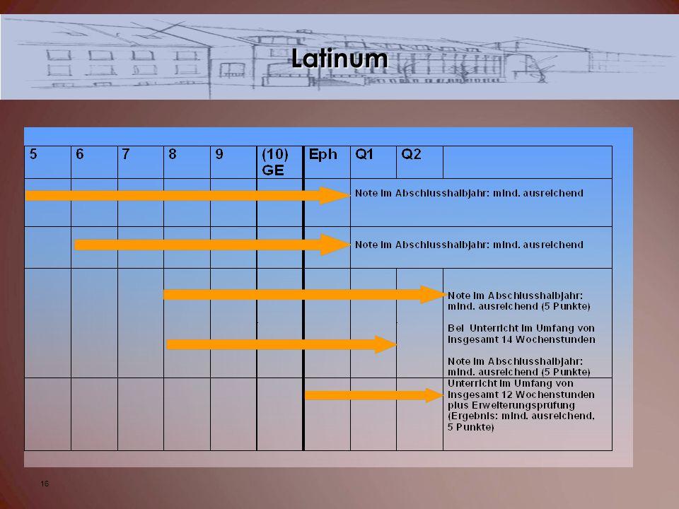 16 Latinum