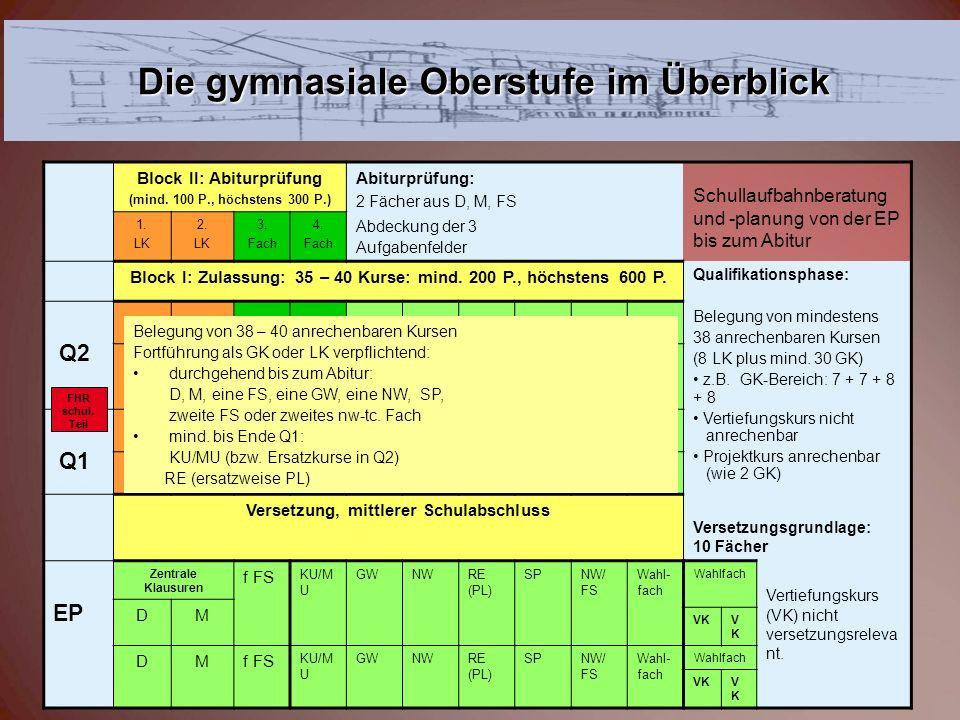 Block II: Abiturprüfung (mind. 100 P., höchstens 300 P.) Abiturprüfung: 2 Fächer aus D, M, FS Abdeckung der 3 Aufgabenfelder Schullaufbahnberatung und