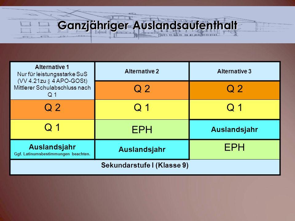 Alternative 1 Nur für leistungsstarke SuS (VV 4.21zu § 4 APO-GOSt) Mittlerer Schulabschluss nach Q 1 Alternative 2Alternative 3 Q 2 Q 1 EPH Auslandsja