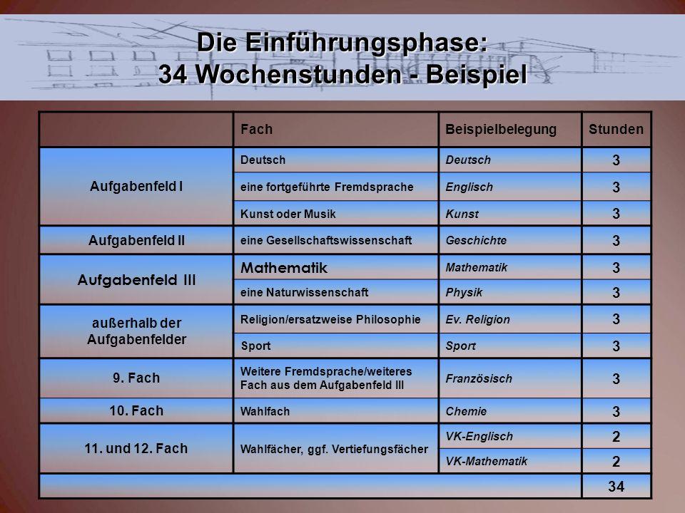 FachBeispielbelegungStunden Aufgabenfeld I Deutsch 3 eine fortgeführte FremdspracheEnglisch 3 Kunst oder MusikKunst 3 Aufgabenfeld II eine Gesellschaf