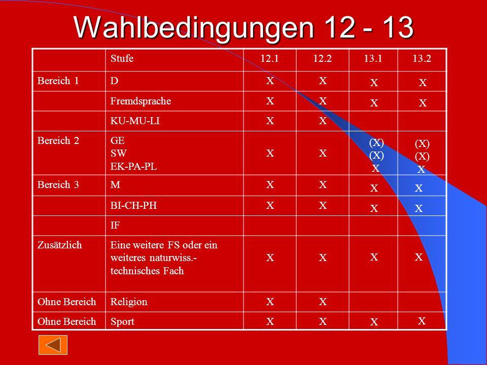 Bedingungen der LK-Wahl 1.
