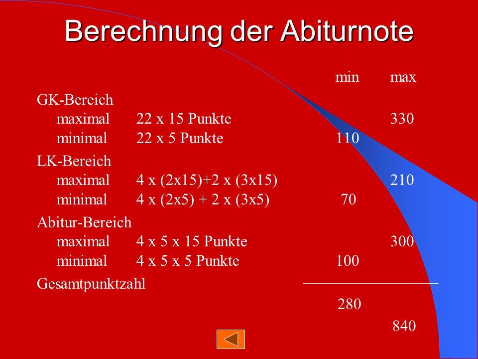 Zentralabitur Die Aufgaben für die drei schriftlichen Prüfungen werden beginnend mit dem Abitur 2007 zentral gestellt und sind für alle Abiturientinnen und Abiturienten in Nordrhein- Westfalen gleich.