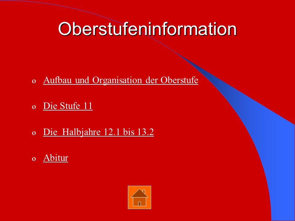 Aufbau der Oberstufe Qualifikationsphase (12.1 bis 13.2) Versetzung Zulassung zum Abitur Einführungsphase (11.1 und 11.2) Abiturprüfung