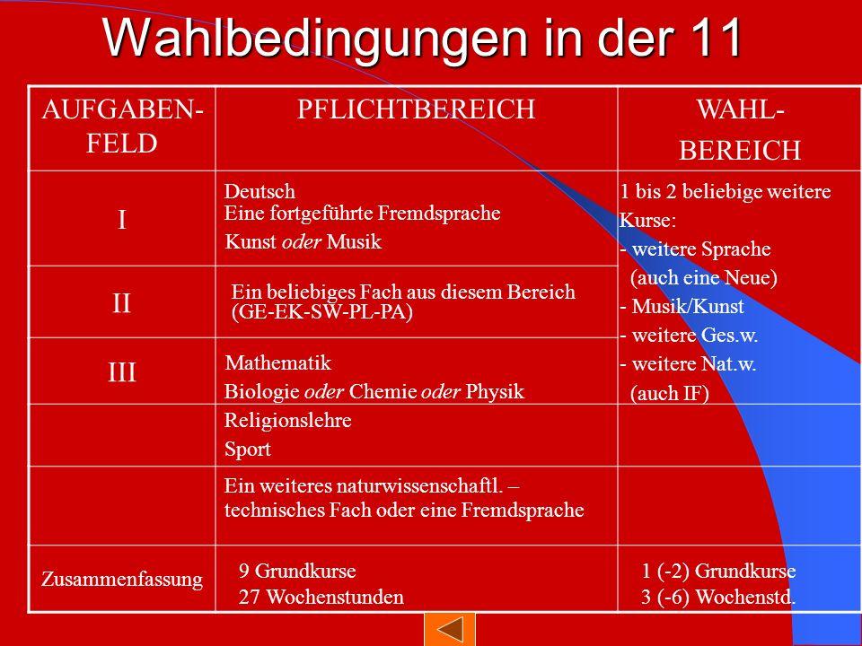 Klausuren in der Stufe 11 Folgende Fächer sind schriftlich: o Deutsch (2) o Mathematik (2) o Alle Fremdsprachen (2) o 1 Gesellschaftswissenschaft (1) o 1 Naturwissenschaft (1)