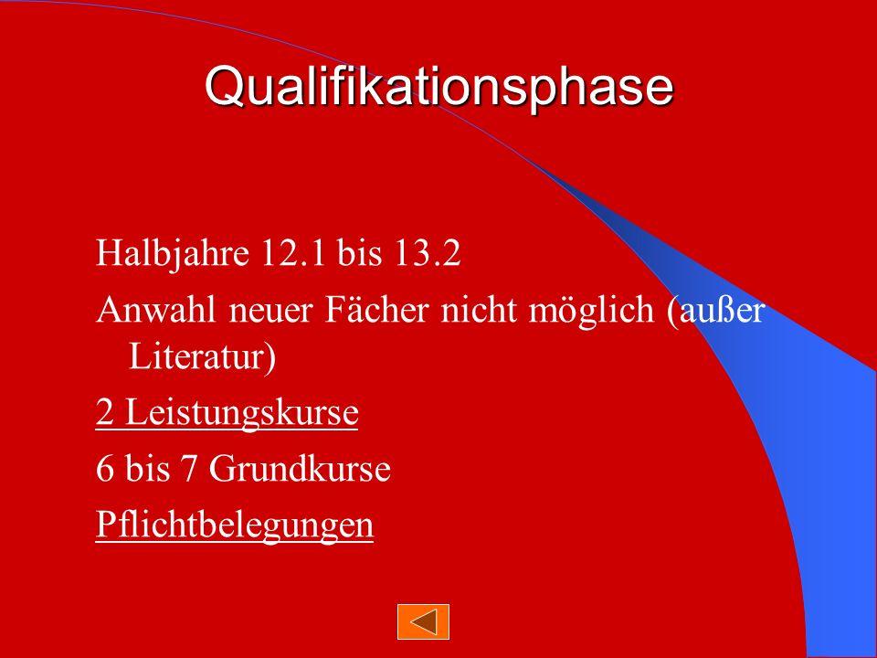 Wahlbedingungen 12 - 13 Stufe12.112.213.113.2 Bereich 1DXX FremdspracheXX KU-MU-LIXX Bereich 2GE SW EK-PA-PL XX Bereich 3MXX BI-CH-PHXX IF ZusätzlichEine weitere FS oder ein weiteres naturwiss.- technisches Fach XX Ohne BereichReligionXX Ohne BereichSportXX XX XX XX XX XX X X (X) X (X) X