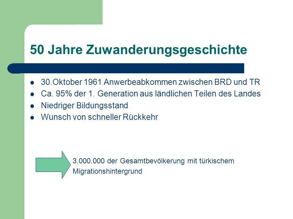 50 Jahre Zuwanderungsgeschichte 30.Oktober 1961 Anwerbeabkommen zwischen BRD und TR Ca.