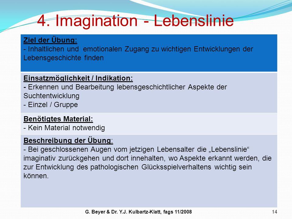 4. Imagination - Lebenslinie 14 Ziel der Übung: - Inhaltlichen und emotionalen Zugang zu wichtigen Entwicklungen der Lebensgeschichte finden Einsatzmö