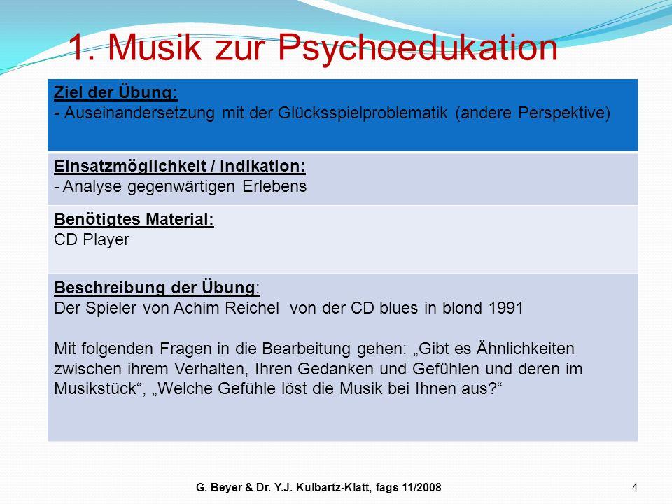 1. Musik zur Psychoedukation 4 Ziel der Übung: - Auseinandersetzung mit der Glücksspielproblematik (andere Perspektive) Einsatzmöglichkeit / Indikatio