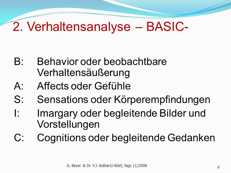 2. Verhaltensanalyse – BASIC- B:Behavior oder beobachtbare Verhaltensäußerung A:Affects oder Gefühle S:Sensations oder Körperempfindungen I:Imargary o
