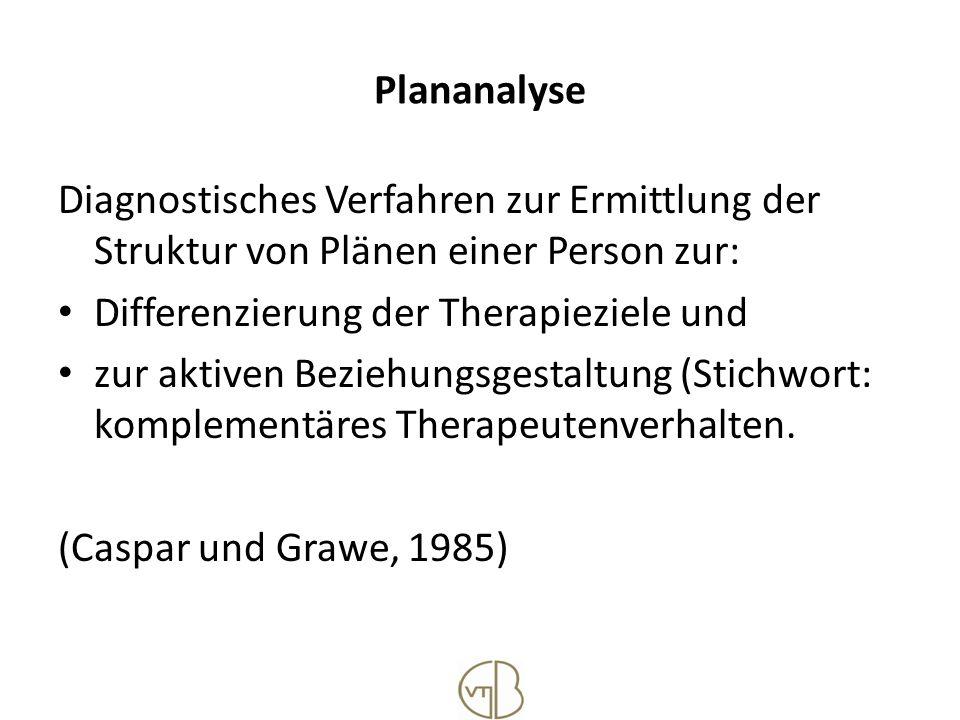Plananalyse Diagnostisches Verfahren zur Ermittlung der Struktur von Plänen einer Person zur: Differenzierung der Therapieziele und zur aktiven Bezieh