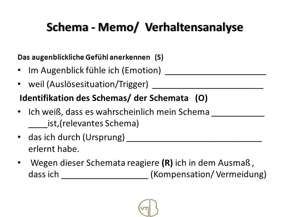 Schema - Memo/ VerhaltensanalyseSchema - Memo/ Verhaltensanalyse Das augenblickliche Gefühl anerkennen (S) Im Augenblick fühle ich (Emotion) _________