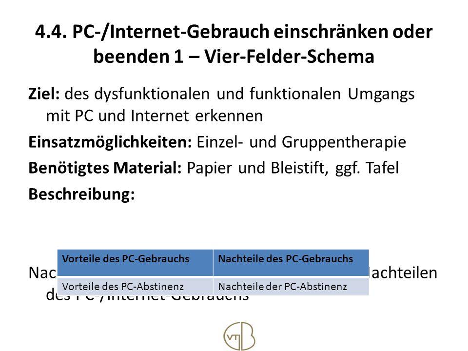 4.4. PC-/Internet-Gebrauch einschränken oder beenden 1 – Vier-Felder-Schema Ziel: des dysfunktionalen und funktionalen Umgangs mit PC und Internet erk