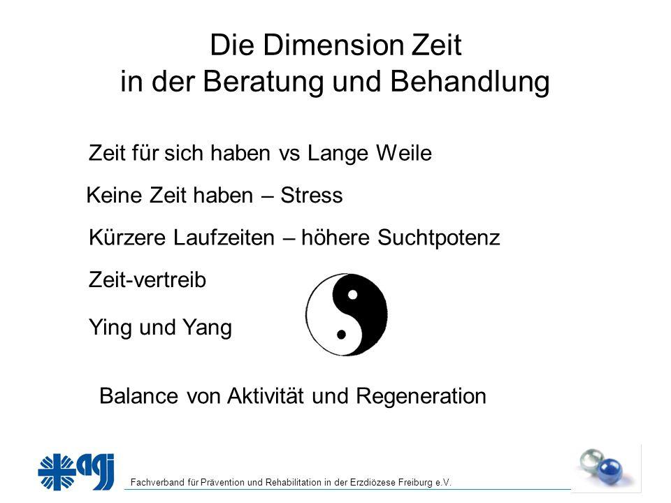 Fachverband für Prävention und Rehabilitation in der Erzdiözese Freiburg e.V. Die Dimension Zeit in der Beratung und Behandlung Zeit für sich haben vs