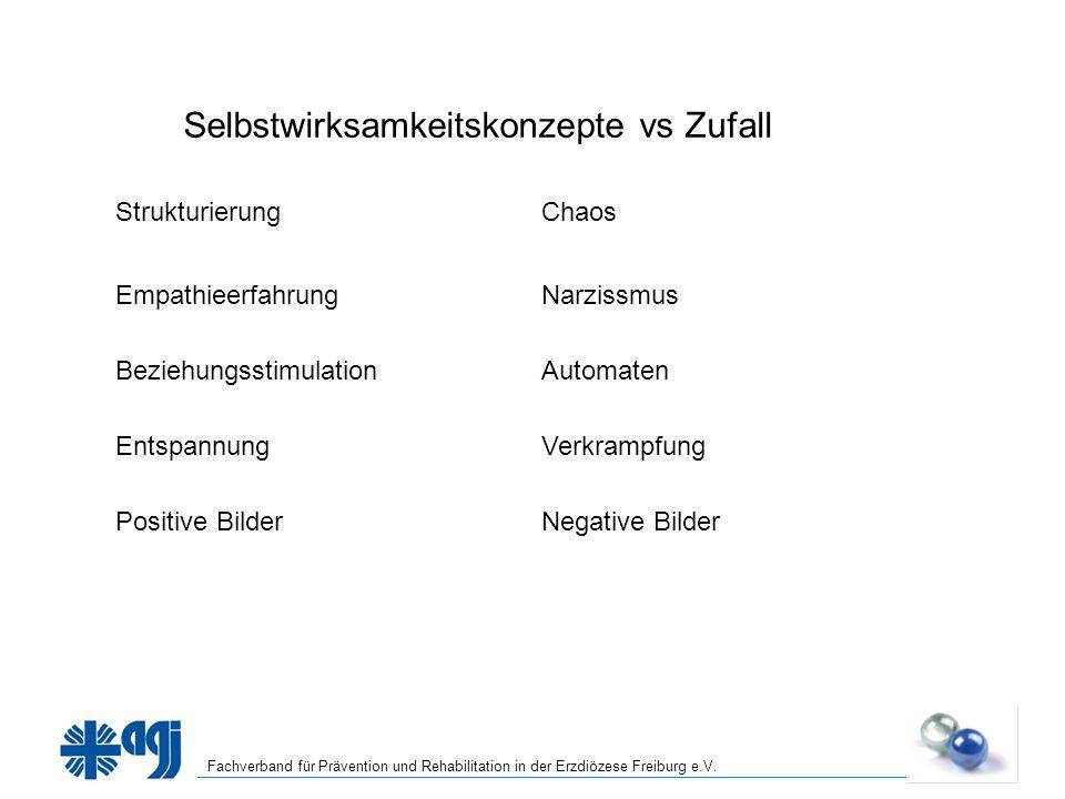 Fachverband für Prävention und Rehabilitation in der Erzdiözese Freiburg e.V. Selbstwirksamkeitskonzepte vs Zufall StrukturierungChaos Empathieerfahru
